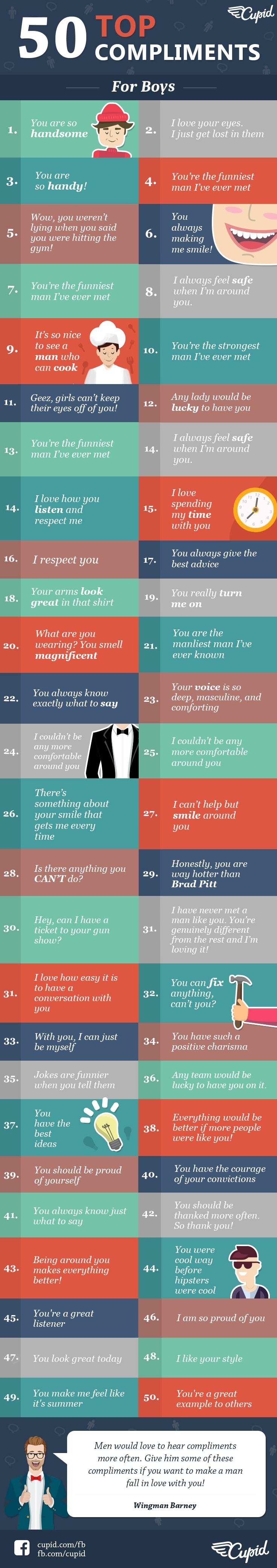 Compliments for Men Infographic